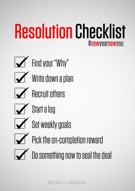resolution-checklist
